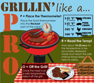 Grilling Like a Pro flyer image